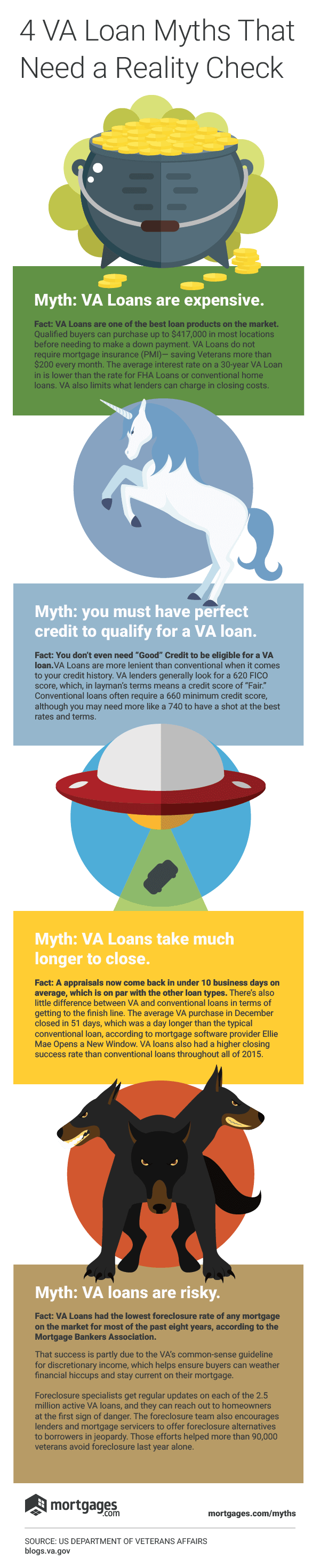 D0n't be misled by these VA Loan Myths